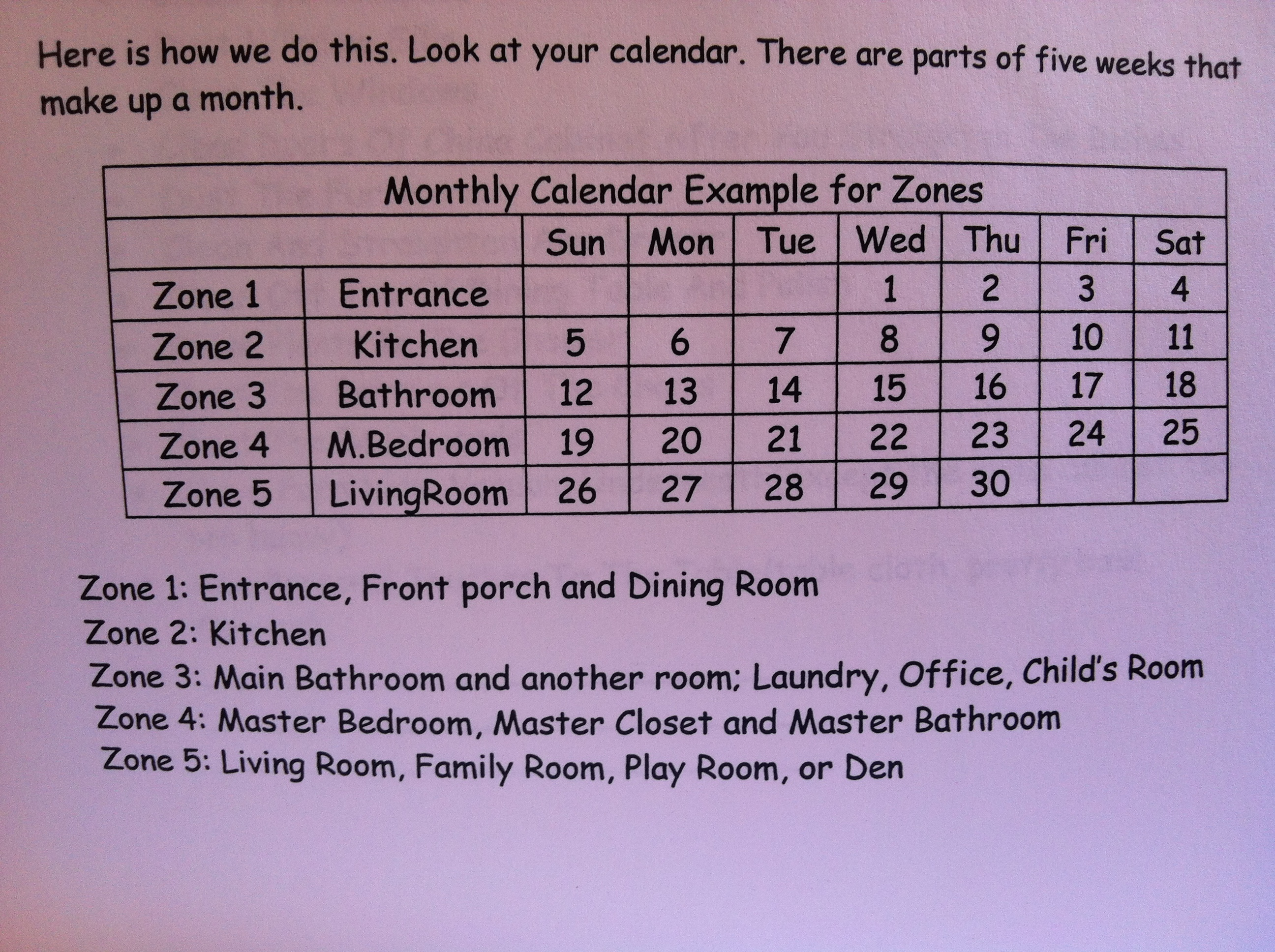 Bathrooms are ided into four zones 1 2 and 3 outside zone -  Bathroom Zone 3